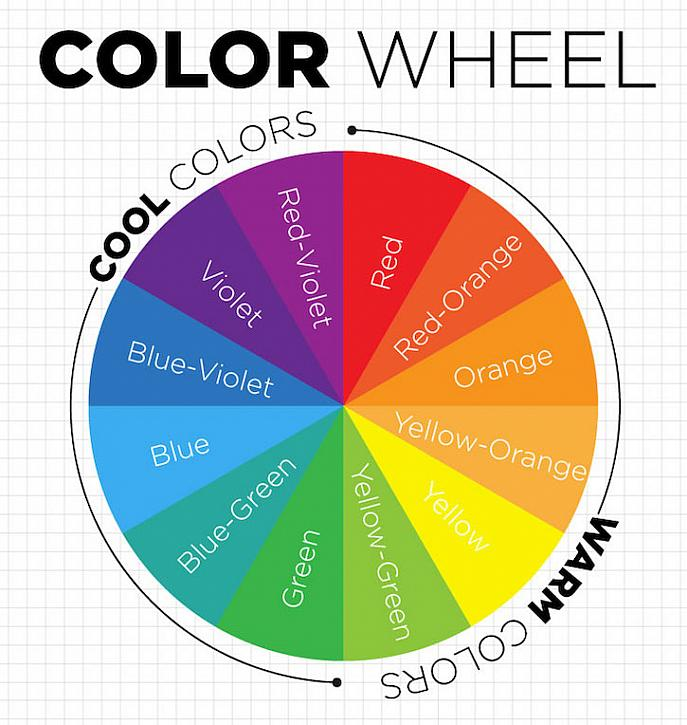 Color Theory Basics: The Color Wheel
